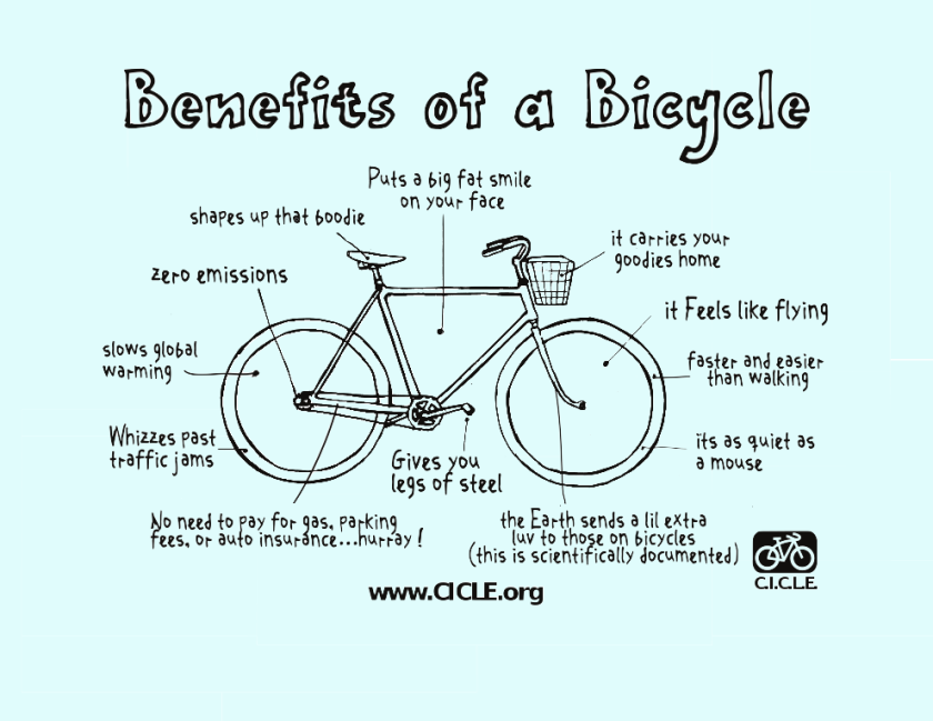 Benefitsofabicycle