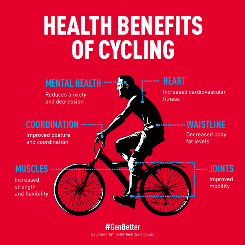 cycling-red-2