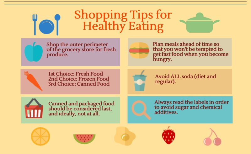 healthy-eating-shopping-tips