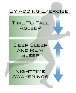 Exercise-Effect-on-Sleep1