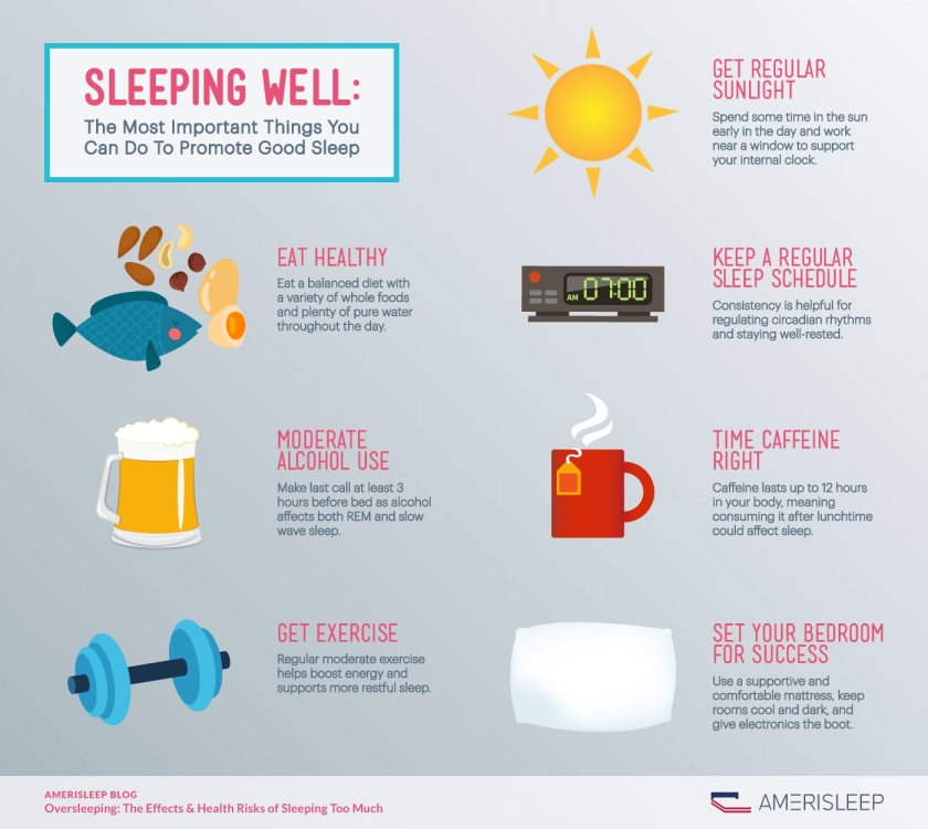Oversleeping The Effects Health Risks Of Sleeping Too Much